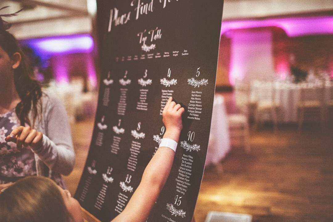 Customisable wedding stationary
