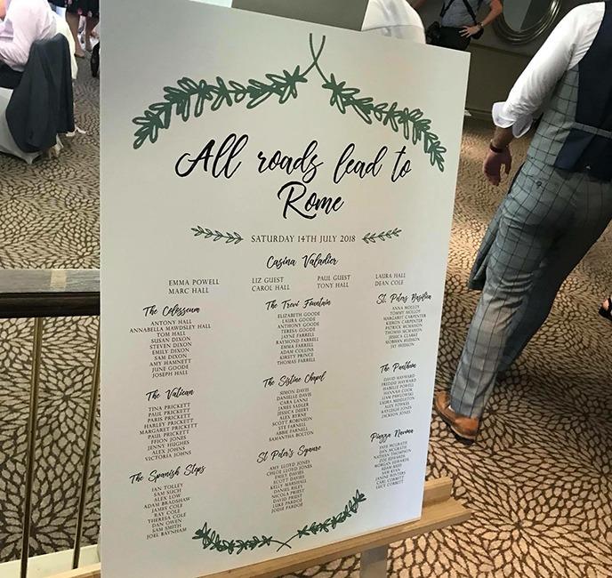 Large Format Wedding